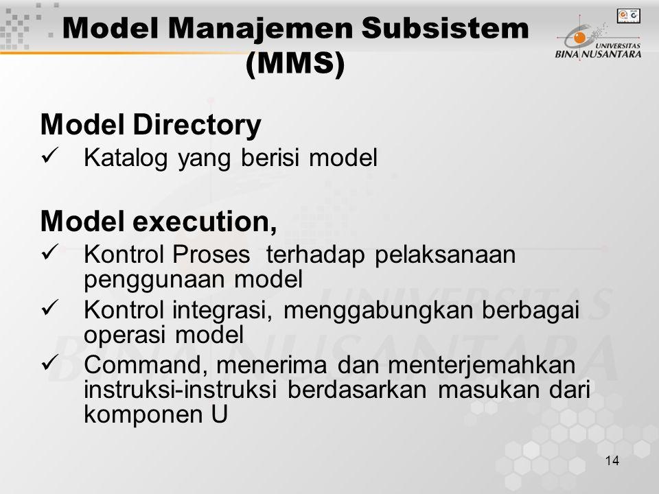 14 Model Manajemen Subsistem (MMS) Model Directory Katalog yang berisi model Model execution, Kontrol Proses terhadap pelaksanaan penggunaan model Kon