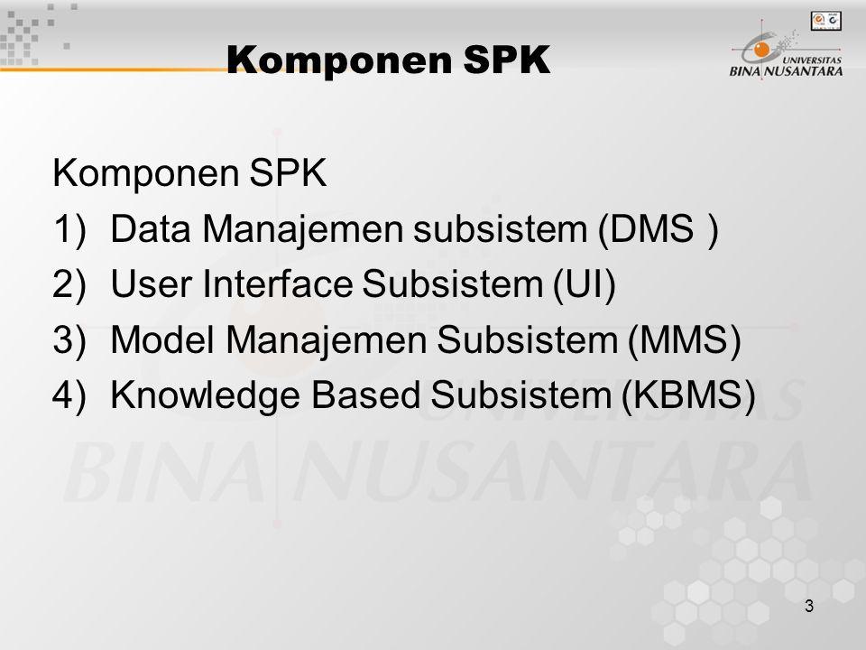 3 Komponen SPK 1)Data Manajemen subsistem (DMS ) 2)User Interface Subsistem (UI) 3)Model Manajemen Subsistem (MMS) 4)Knowledge Based Subsistem (KBMS)