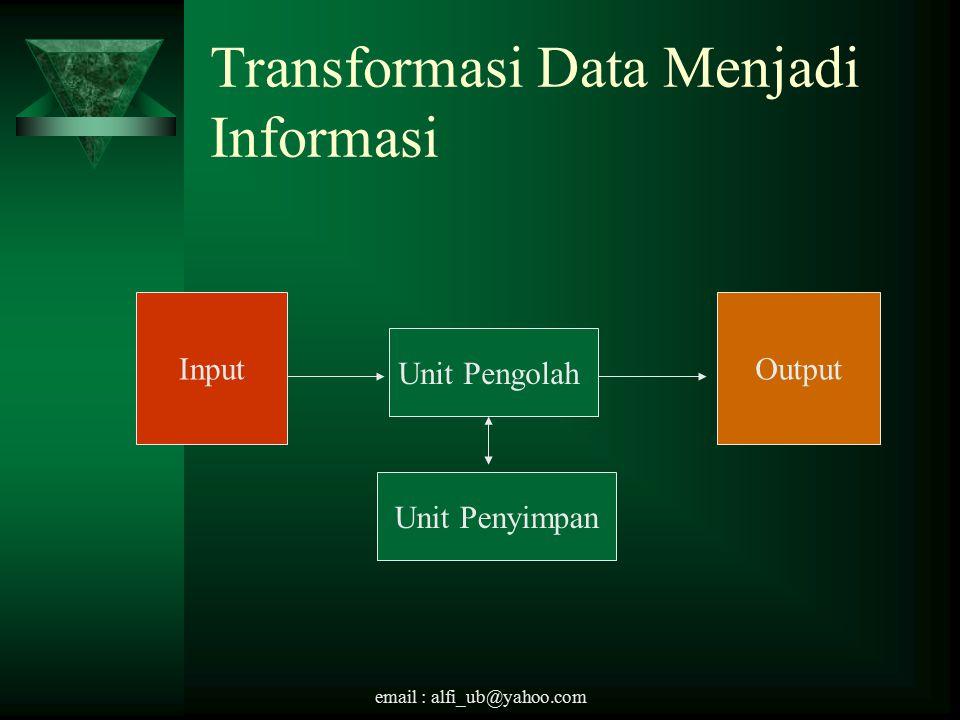 email : alfi_ub@yahoo.com Transformasi Data Menjadi Informasi InputOutput Unit Pengolah Unit Penyimpan