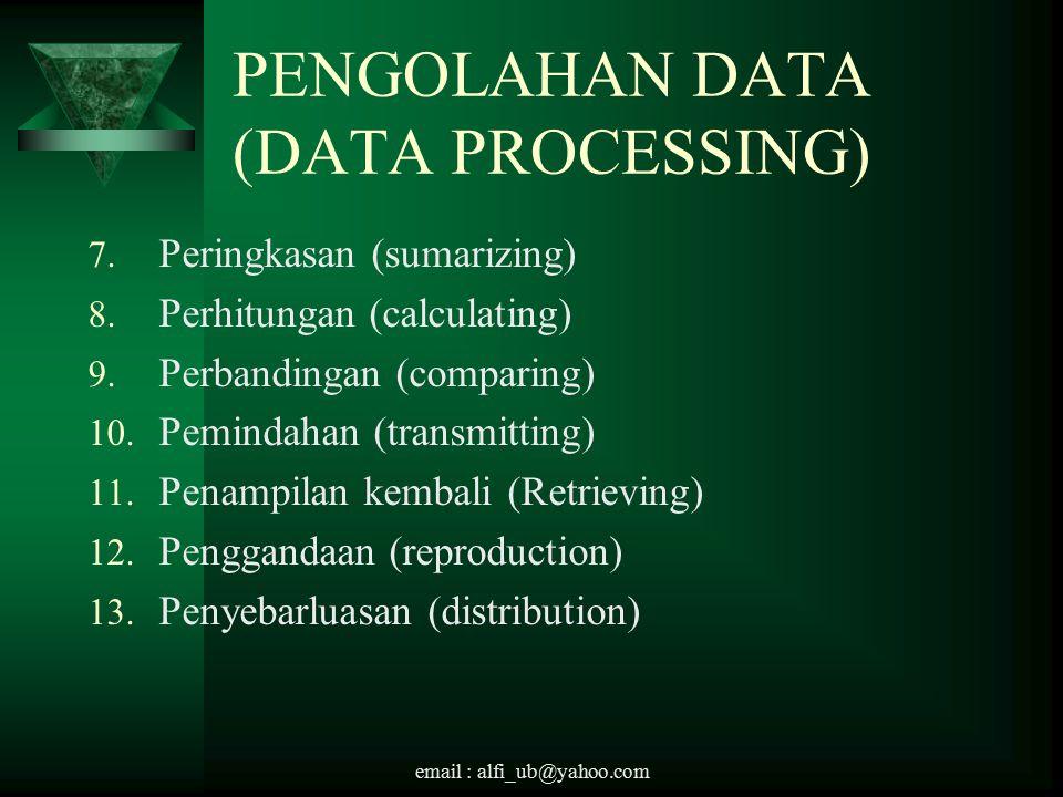 email : alfi_ub@yahoo.com PENGOLAHAN DATA (DATA PROCESSING) 7.
