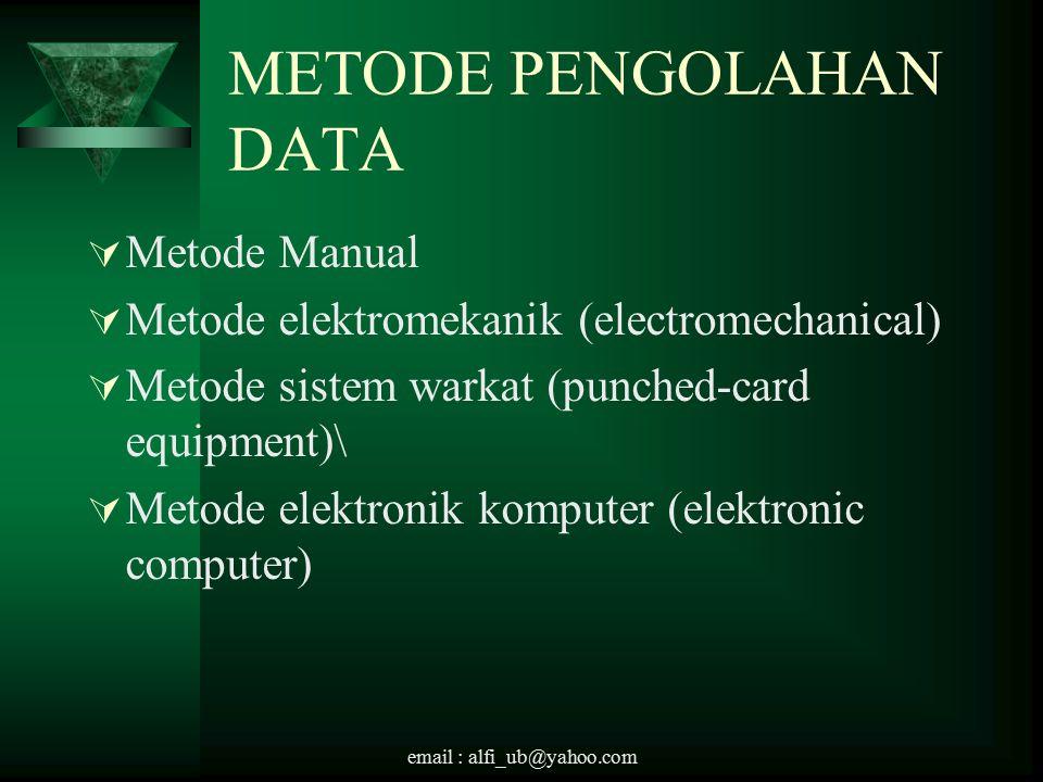 email : alfi_ub@yahoo.com METODE PENGOLAHAN DATA  Metode Manual  Metode elektromekanik (electromechanical)  Metode sistem warkat (punched-card equipment)\  Metode elektronik komputer (elektronic computer)