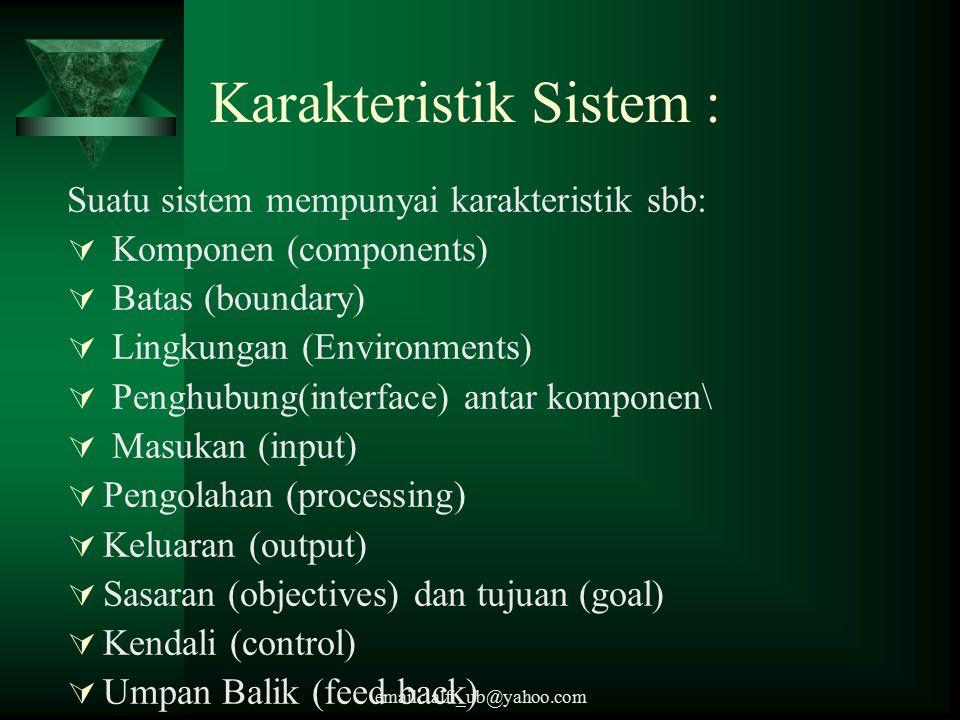 email : alfi_ub@yahoo.com Karakteristik Sistem : Suatu sistem mempunyai karakteristik sbb:  Komponen (components)  Batas (boundary)  Lingkungan (Environments)  Penghubung(interface) antar komponen\  Masukan (input)  Pengolahan (processing)  Keluaran (output)  Sasaran (objectives) dan tujuan (goal)  Kendali (control)  Umpan Balik (feed back)