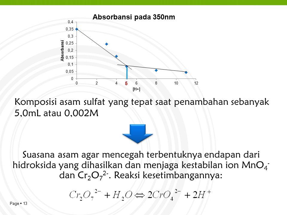 Page  13 Suasana asam agar mencegah terbentuknya endapan dari hidroksida yang dihasilkan dan menjaga kestabilan ion MnO 4 - dan Cr 2 O 7 2-.