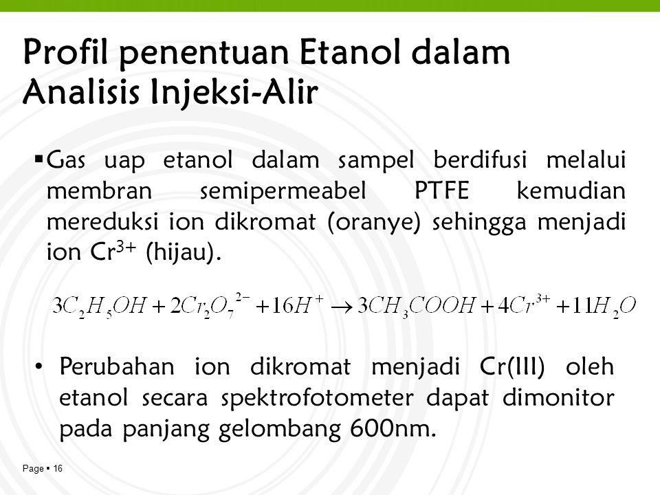Page  16 Profil penentuan Etanol dalam Analisis Injeksi-Alir  Gas uap etanol dalam sampel berdifusi melalui membran semipermeabel PTFE kemudian mereduksi ion dikromat (oranye) sehingga menjadi ion Cr 3+ (hijau).