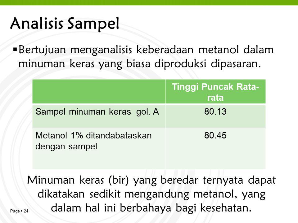 Page  24 Analisis Sampel  Bertujuan menganalisis keberadaan metanol dalam minuman keras yang biasa diproduksi dipasaran.
