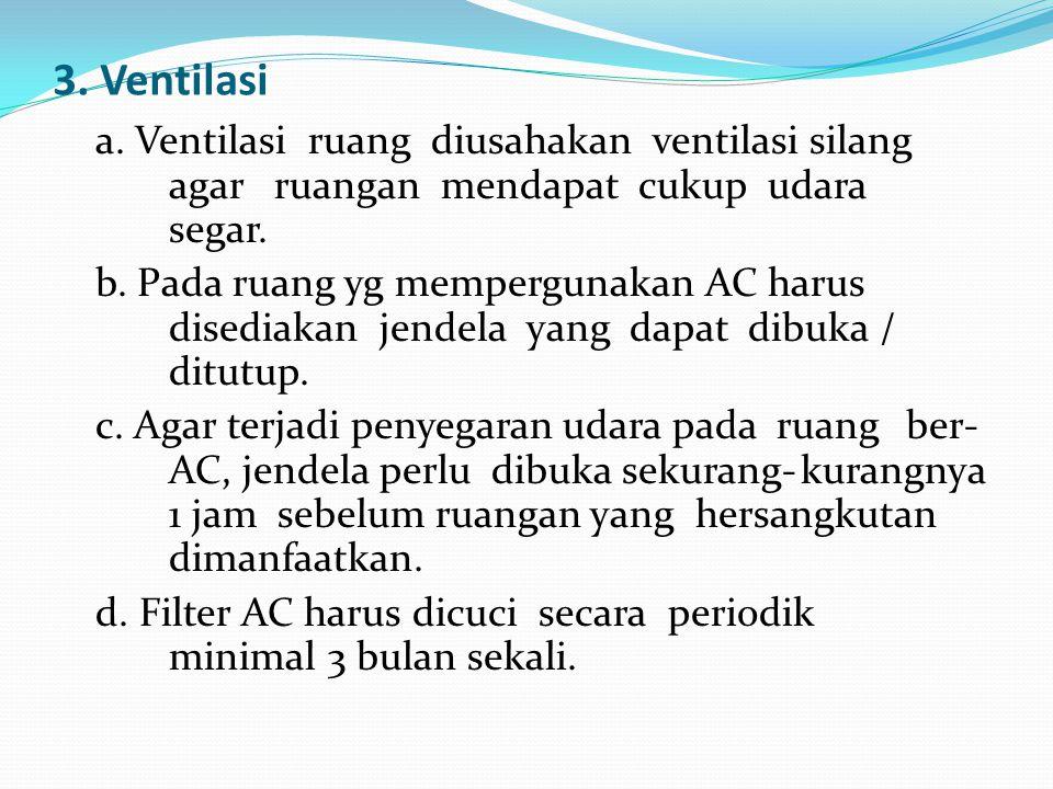 3. Ventilasi a. Ventilasi ruang diusahakan ventilasi silang agar ruangan mendapat cukup udara segar. b. Pada ruang yg mempergunakan AC harus disediaka