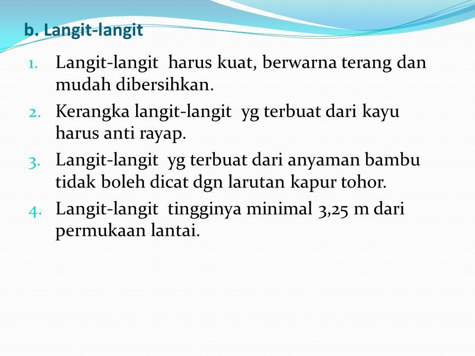 8.FASILITAS SANITASI SEKOLAH a. Air Bersih 1. Tersedia Air bersih 15 lt/orang/hari.