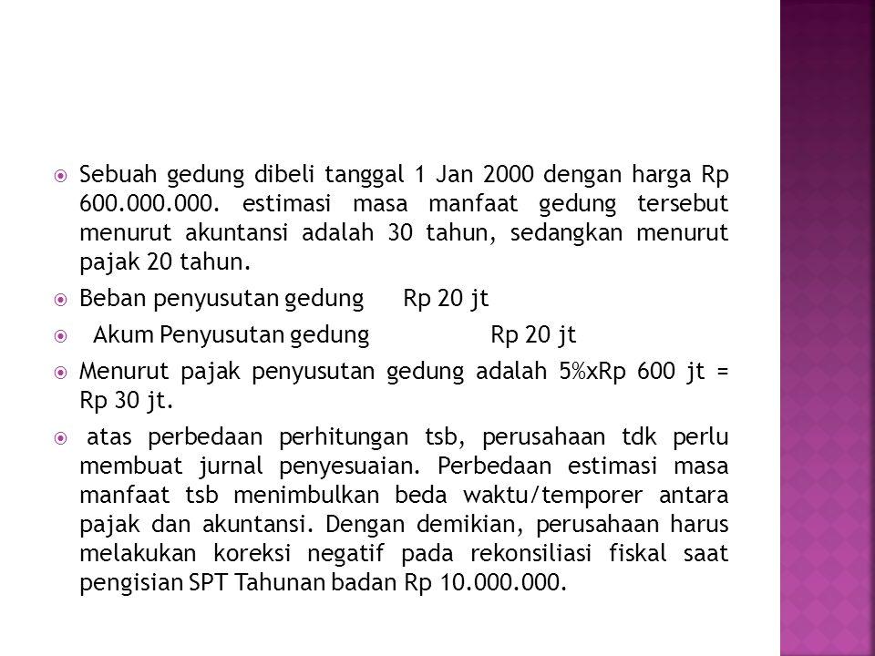  Sebuah gedung dibeli tanggal 1 Jan 2000 dengan harga Rp 600.000.000. estimasi masa manfaat gedung tersebut menurut akuntansi adalah 30 tahun, sedang