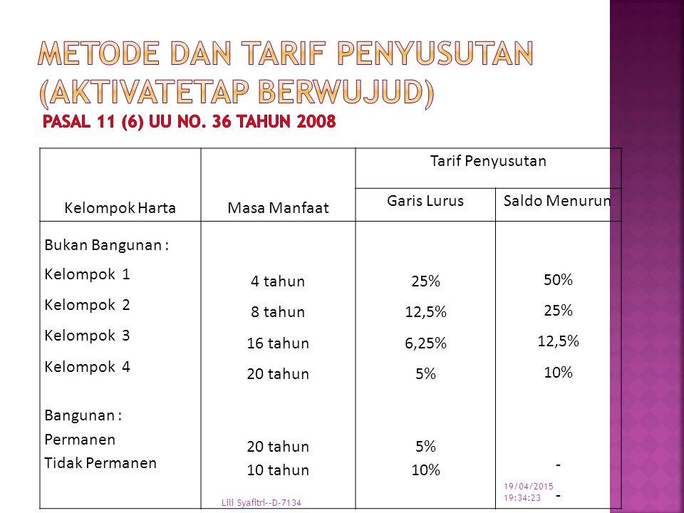 19/04/2015 19:35:59 Lili Syafitri--D-7134 9 Kelompok Harta Tak Berwujud Masa Manfaat Tarif Penyusutan Garis LurusSaldo Menurun Kelompok 1 Kelompok 2 Kelompok 3 Kelompok 4 4 tahun 8 tahun 16 tahun 20 tahun 25% x HP 12,5% 6,25% 5% 50% x NSB 25% 12,5% 10%