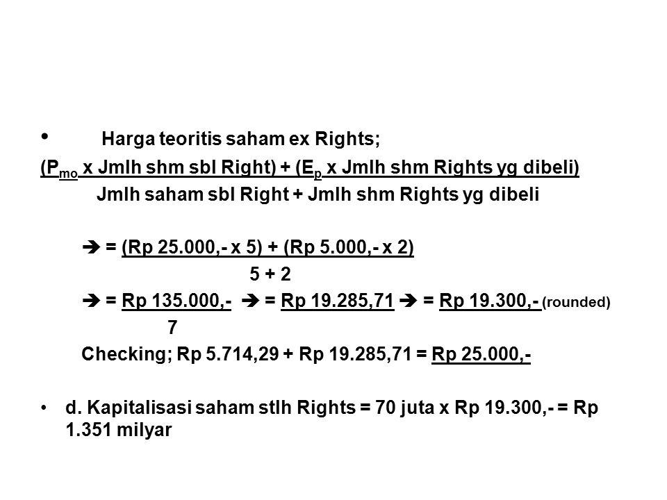 Harga teoritis saham ex Rights; (P mo x Jmlh shm sbl Right) + (E p x Jmlh shm Rights yg dibeli) Jmlh saham sbl Right + Jmlh shm Rights yg dibeli  = (Rp 25.000,- x 5) + (Rp 5.000,- x 2) 5 + 2  = Rp 135.000,-  = Rp 19.285,71  = Rp 19.300,- (rounded) 7 Checking; Rp 5.714,29 + Rp 19.285,71 = Rp 25.000,- d.