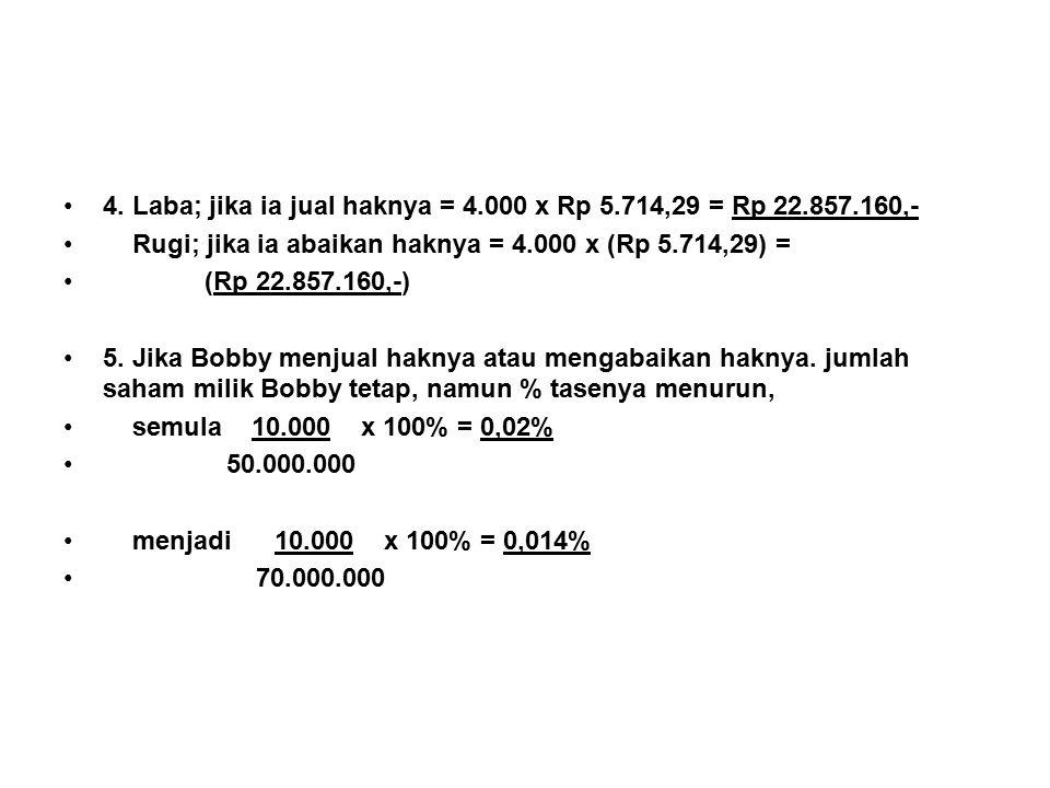 4. Laba; jika ia jual haknya = 4.000 x Rp 5.714,29 = Rp 22.857.160,- Rugi; jika ia abaikan haknya = 4.000 x (Rp 5.714,29) = (Rp 22.857.160,-) 5. Jika