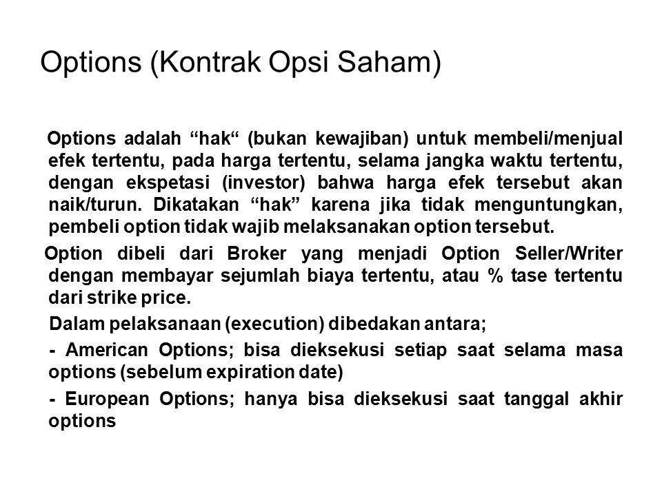 Options (Kontrak Opsi Saham) Options adalah hak (bukan kewajiban) untuk membeli/menjual efek tertentu, pada harga tertentu, selama jangka waktu tertentu, dengan ekspetasi (investor) bahwa harga efek tersebut akan naik/turun.