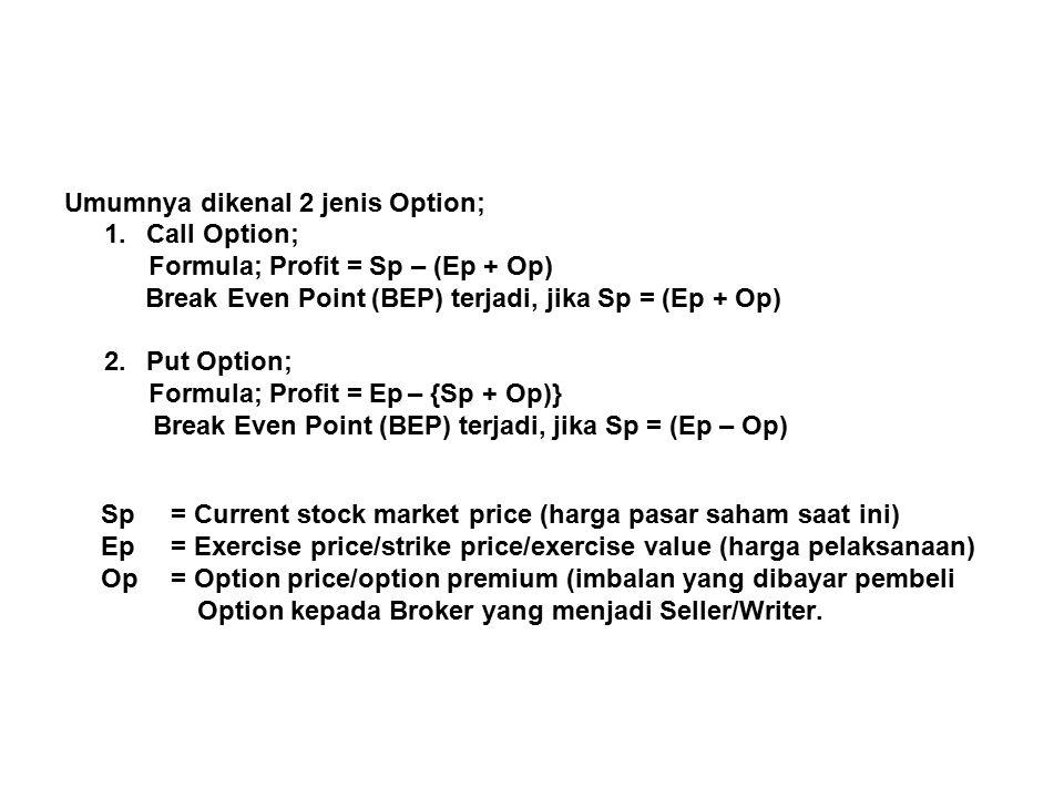 - Suatu call-option, dikatakan out-of-the-money, jika harga saham dibawah strike price dari option.
