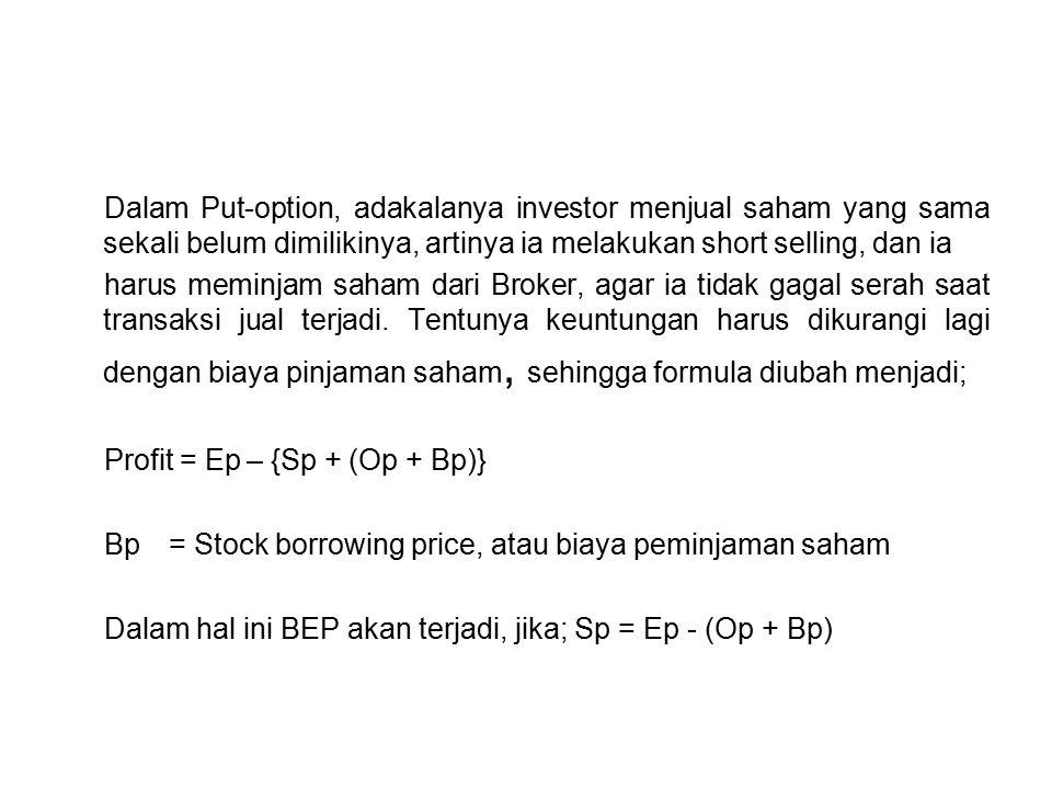 Dalam Put-option, adakalanya investor menjual saham yang sama sekali belum dimilikinya, artinya ia melakukan short selling, dan ia harus meminjam saham dari Broker, agar ia tidak gagal serah saat transaksi jual terjadi.