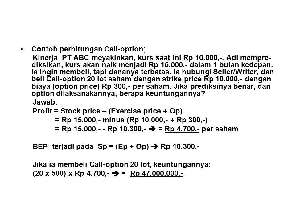 Contoh perhitungan Put-option Kinerja PT XYZ kurang baik, kurs saat ini Rp 10.000,-.