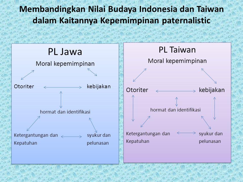 Membandingkan Nilai Budaya Indonesia dan Taiwan dalam Kaitannya Kepemimpinan paternalistic PL Taiwan Moral kepemimpinan Otoriterkebijakan hormat dan i