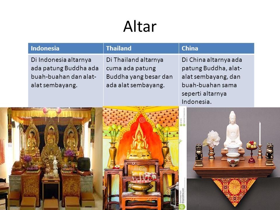 Altar IndonesiaThailandChina Di Indonesia altarnya ada patung Buddha ada buah-buahan dan alat- alat sembayang. Di Thailand altarnya cuma ada patung Bu