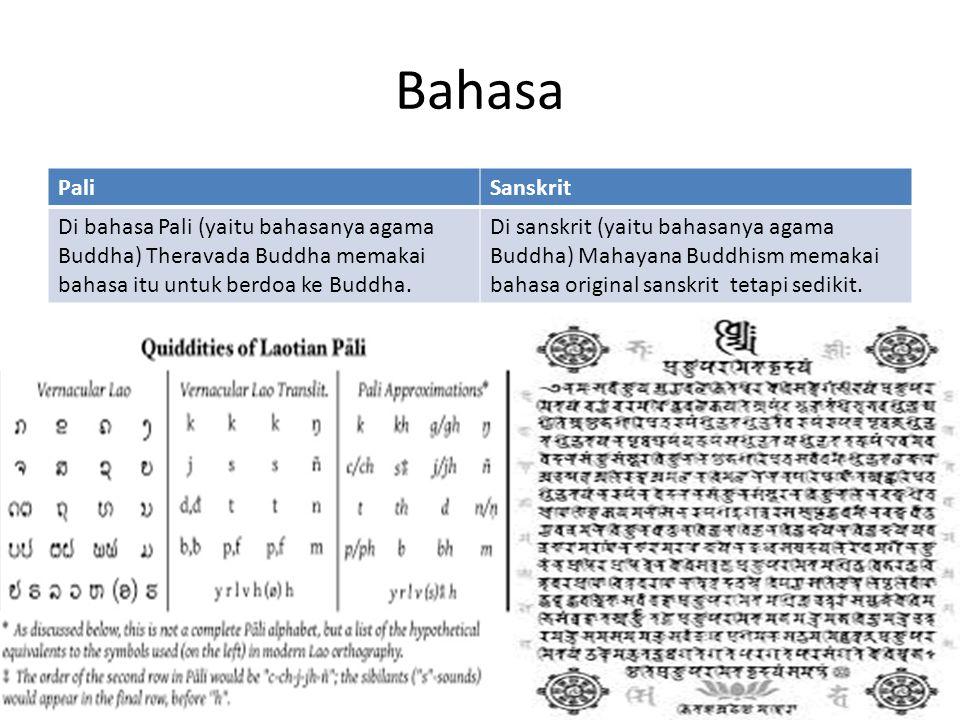 Bahasa PaliSanskrit Di bahasa Pali (yaitu bahasanya agama Buddha) Theravada Buddha memakai bahasa itu untuk berdoa ke Buddha. Di sanskrit (yaitu bahas