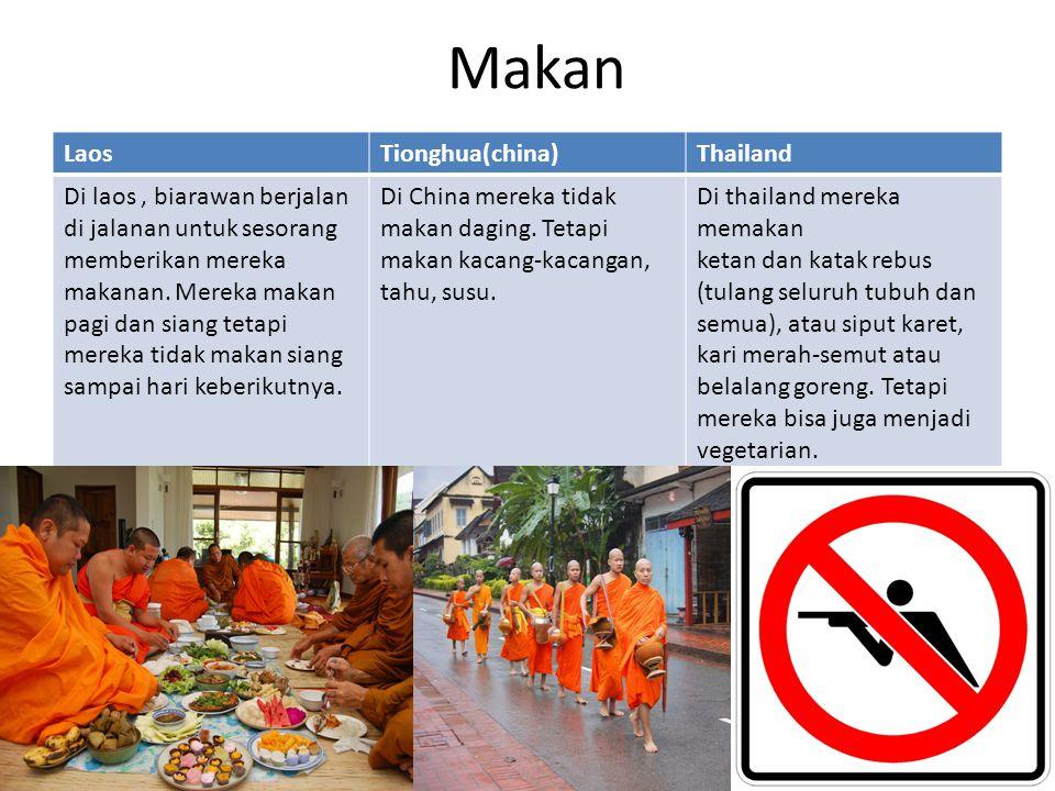 Makan LaosTionghua(china)Thailand Di laos, biarawan berjalan di jalanan untuk sesorang memberikan mereka makanan.