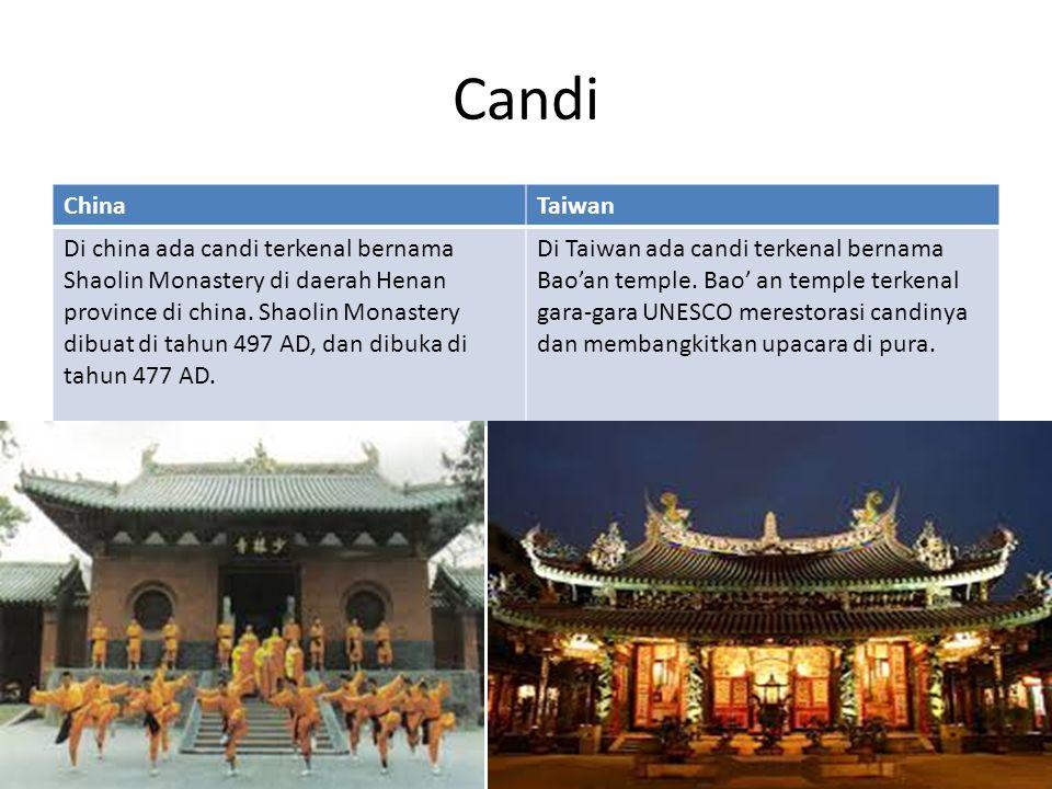 Candi ChinaTaiwan Di china ada candi terkenal bernama Shaolin Monastery di daerah Henan province di china. Shaolin Monastery dibuat di tahun 497 AD, d