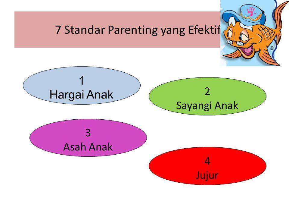 7 Standar Parenting yang Efektif 1 Hargai Anak 2 Sayangi Anak 3 Asah Anak 4 Jujur