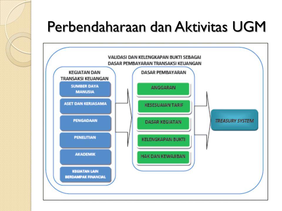 Perbendaharaan dan Aktivitas UGM