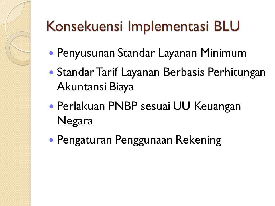 Konsekuensi Implementasi BLU Penyusunan Standar Layanan Minimum Standar Tarif Layanan Berbasis Perhitungan Akuntansi Biaya Perlakuan PNBP sesuai UU Ke