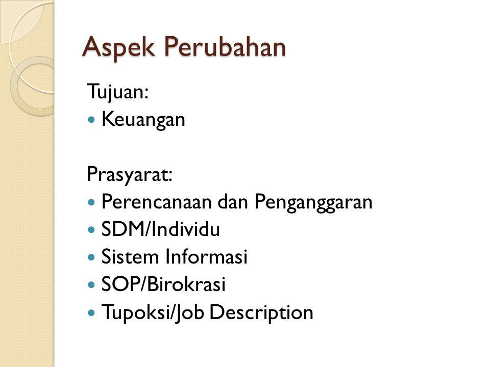 Aspek Perubahan Tujuan: Keuangan Prasyarat: Perencanaan dan Penganggaran SDM/Individu Sistem Informasi SOP/Birokrasi Tupoksi/Job Description
