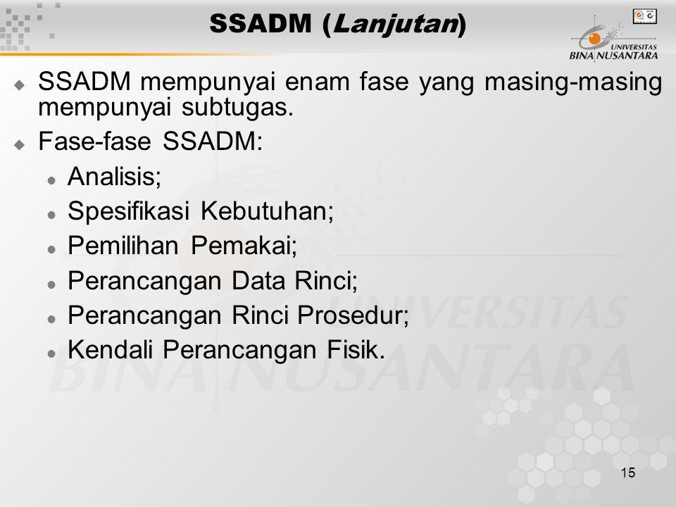 15 SSADM (Lanjutan)  SSADM mempunyai enam fase yang masing-masing mempunyai subtugas.  Fase-fase SSADM: Analisis; Spesifikasi Kebutuhan; Pemilihan P
