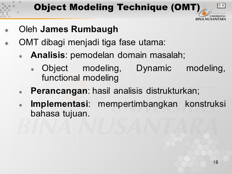 18 Object Modeling Technique (OMT)  Oleh James Rumbaugh  OMT dibagi menjadi tiga fase utama: Analisis: pemodelan domain masalah; Object modeling, Dy
