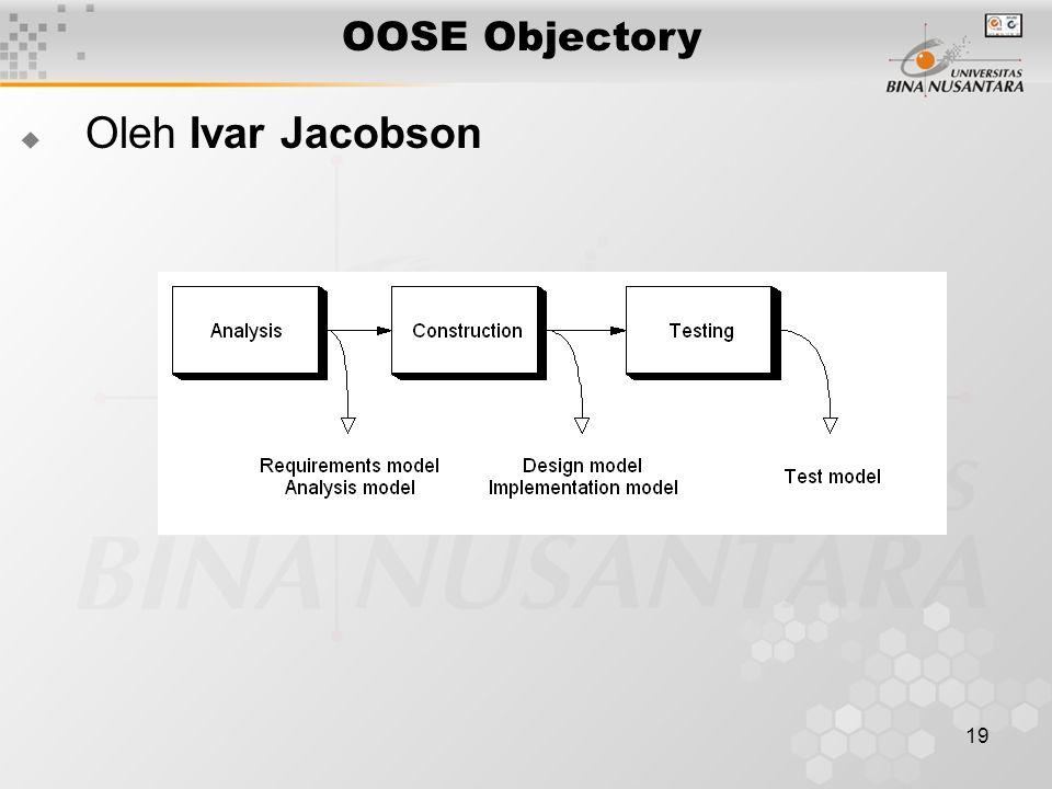 19 OOSE Objectory  Oleh Ivar Jacobson