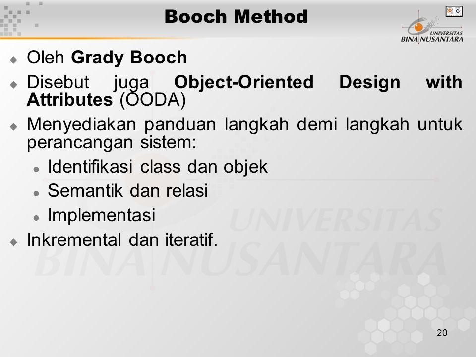 20 Booch Method  Oleh Grady Booch  Disebut juga Object-Oriented Design with Attributes (OODA)  Menyediakan panduan langkah demi langkah untuk peran
