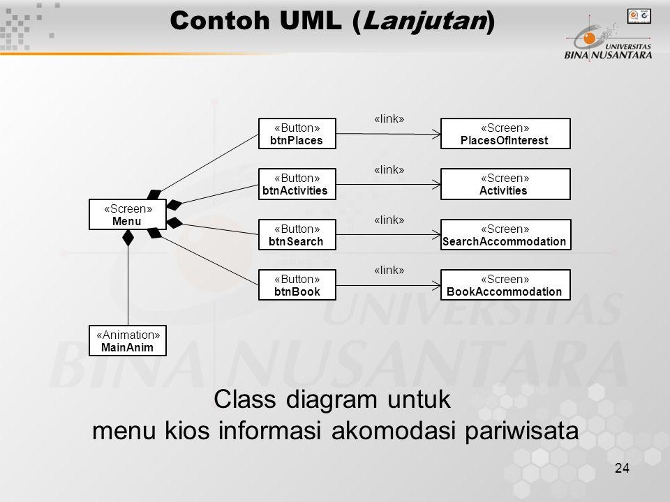 24 Contoh UML (Lanjutan) Class diagram untuk menu kios informasi akomodasi pariwisata «Screen» Menu «Screen» PlacesOfInterest «Button» btnPlaces «Butt