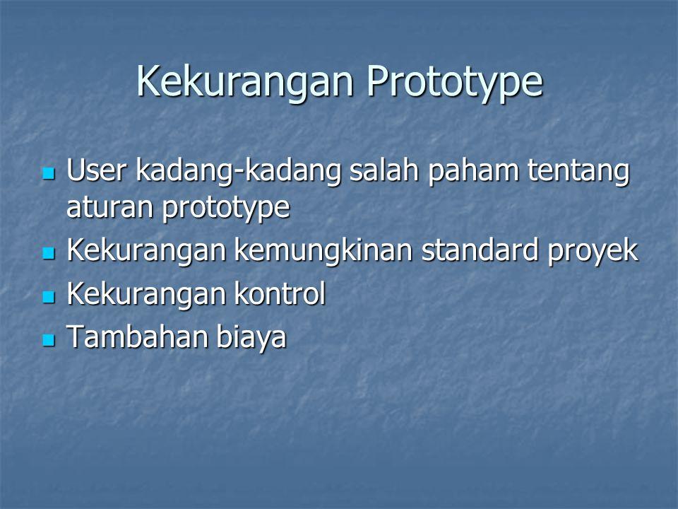 Kekurangan Prototype User kadang-kadang salah paham tentang aturan prototype User kadang-kadang salah paham tentang aturan prototype Kekurangan kemung