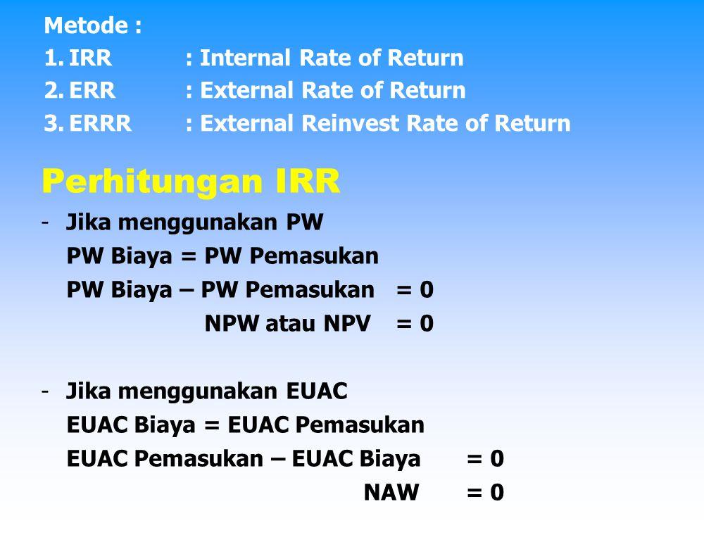 Contoh Hitung Rate of Return dari Jawab NPW atau NPV = 0 595 jt – 250 jt (P/A; i; 5) + 50 jt (P/G; i; 5) = 0 Dengan Trial & Error : i 1 = 10 %NPV 1 = 595 jt – 250 jt (3,791) + 50 jt (6,682) = - 18,65 jt i 2 = 12 %NPV 2 = 595 jt – 250 jt (3,605) + 50 jt (6,397) = + 13,60 jt