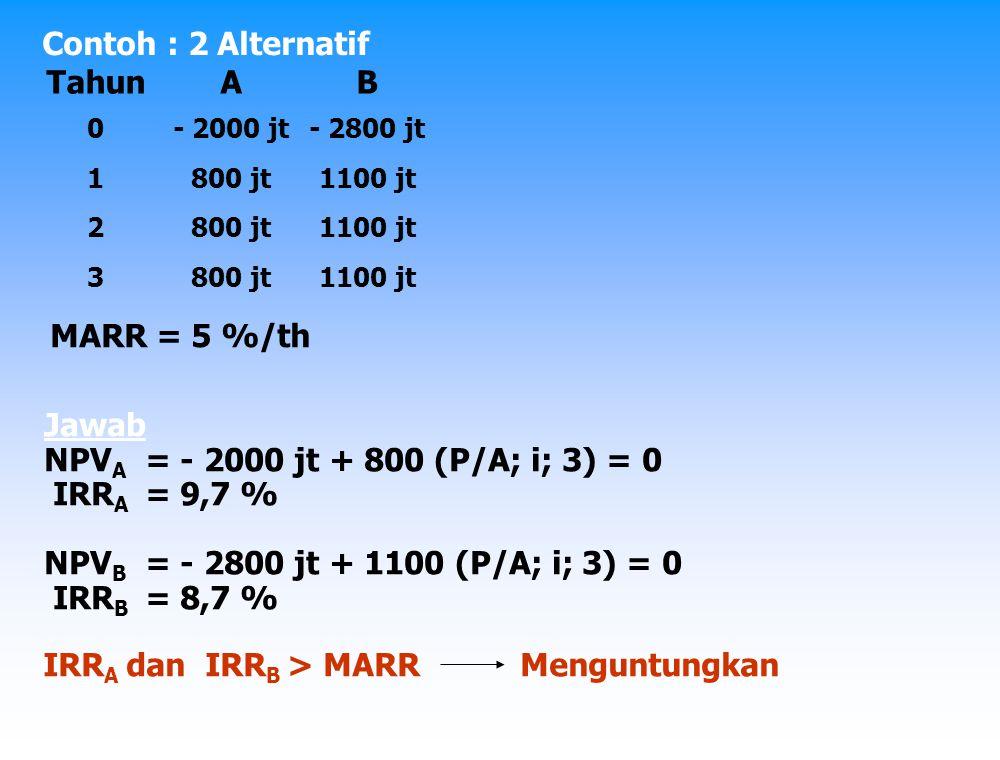 Gunakan Analisis Incremental IRR A dan IRR B > MARR Menguntungkan, tetapi alternatif B lebih baik daripada alternatif A, mengapa .