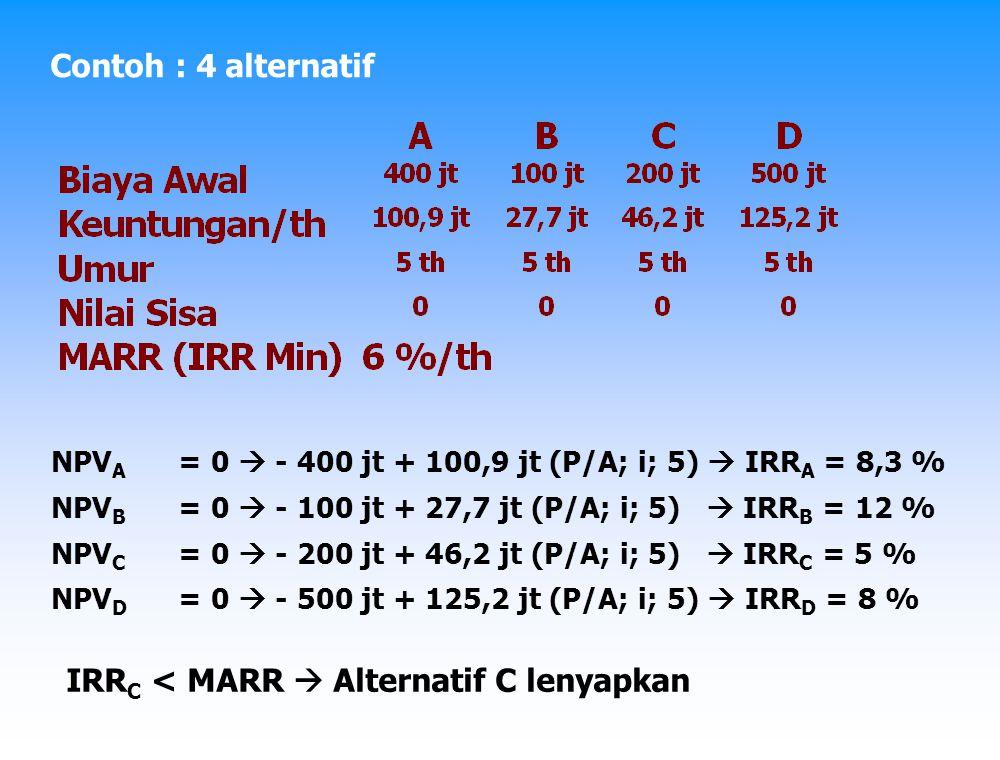 NPV A-B = 0  - 300 jt + 73,2 jt (P/A; i ; 5) IRR = 7 % (Pilih A) Bandingkan A terhadap B Bandingkan A terhadap D NPV D-A = 0  - 100 jt + 24,3 jt (P/A; i ; 5) IRR = 6,9 % (Pilih D)