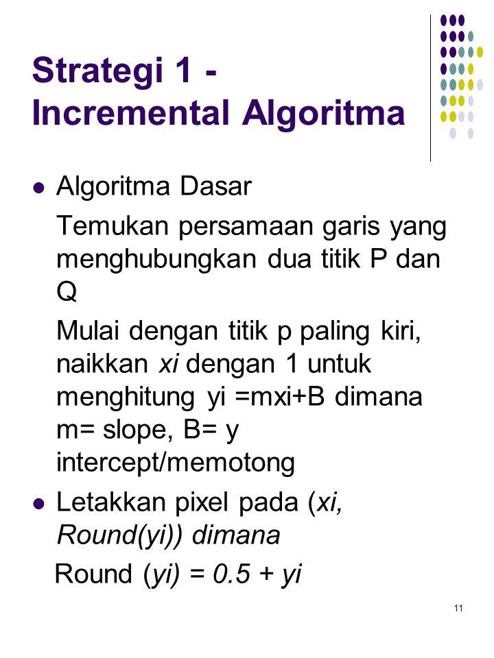 Strategi 1 - Incremental Algoritma Algoritma Dasar Temukan persamaan garis yang menghubungkan dua titik P dan Q Mulai dengan titik p paling kiri, naik