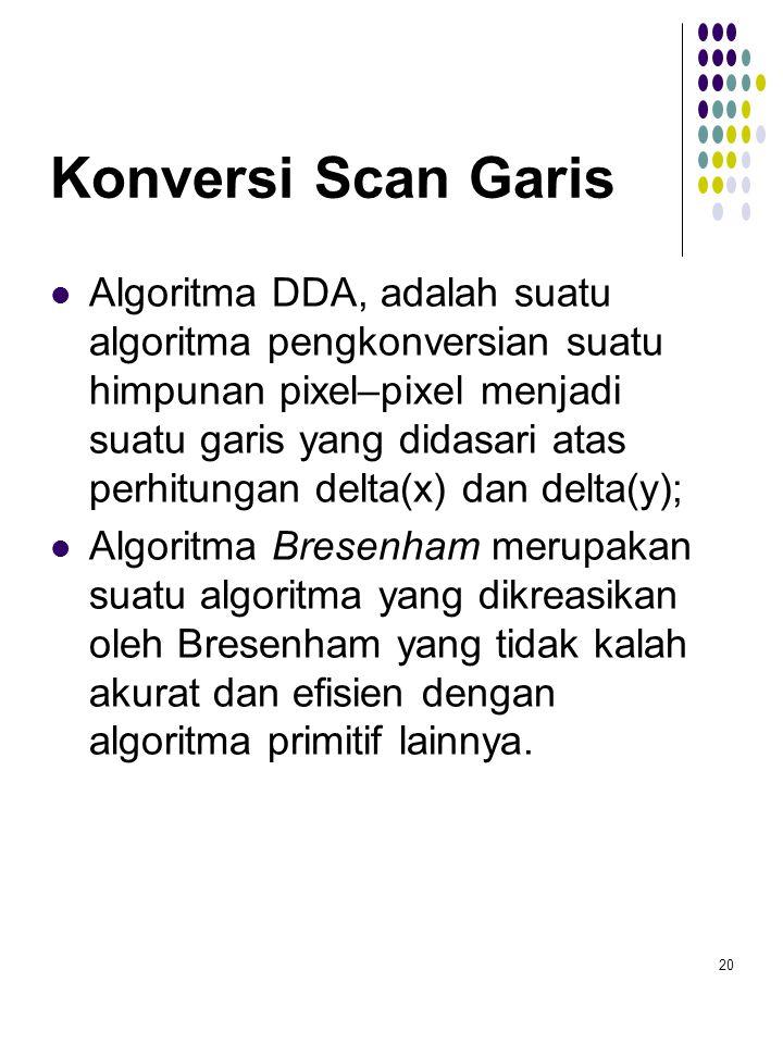 Konversi Scan Garis Algoritma DDA, adalah suatu algoritma pengkonversian suatu himpunan pixel–pixel menjadi suatu garis yang didasari atas perhitungan