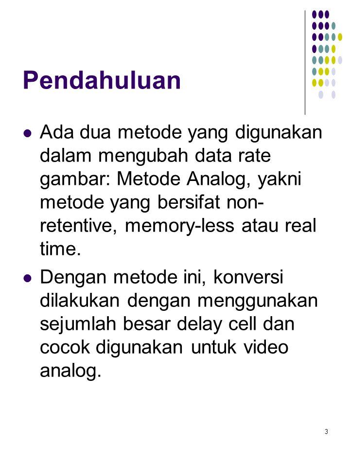 Pendahuluan Ada dua metode yang digunakan dalam mengubah data rate gambar: Metode Analog, yakni metode yang bersifat non- retentive, memory-less atau
