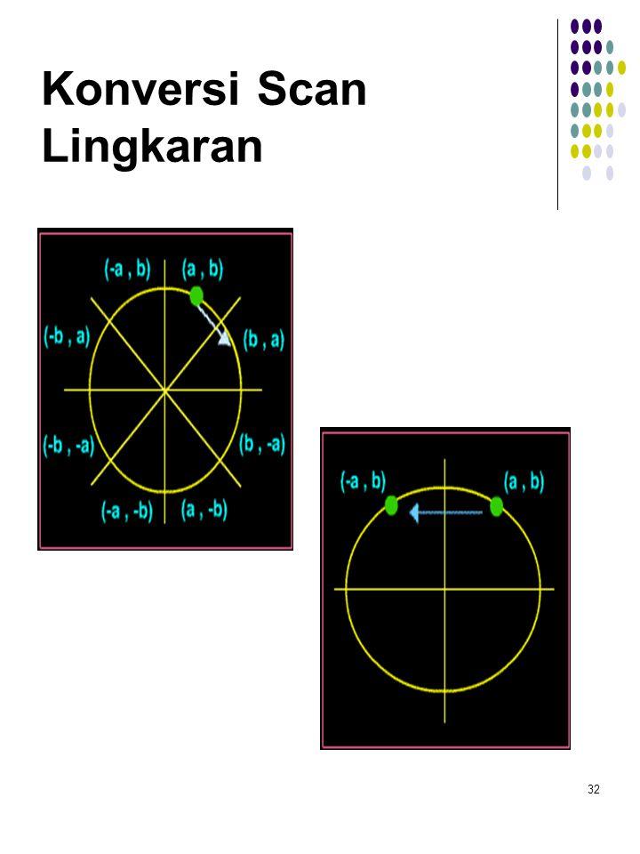 Konversi Scan Lingkaran 32