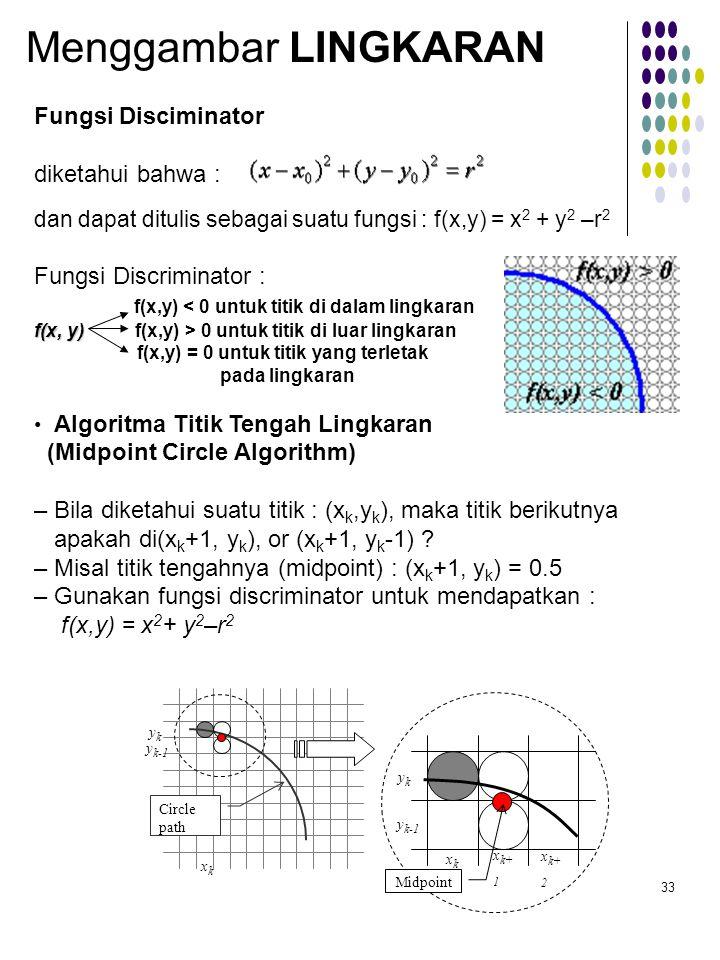 33 Menggambar LINGKARAN Fungsi Disciminator diketahui bahwa : dan dapat ditulis sebagai suatu fungsi : f(x,y) = x 2 + y 2 –r 2 Fungsi Discriminator :