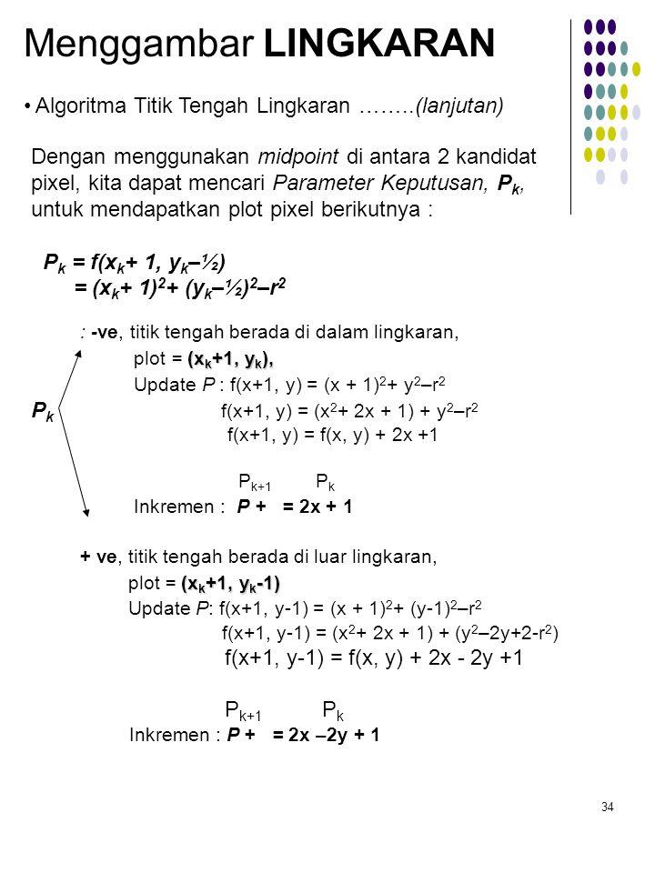 34 Algoritma Titik Tengah Lingkaran ……..(lanjutan) Menggambar LINGKARAN Dengan menggunakan midpoint di antara 2 kandidat pixel, kita dapat mencari Par