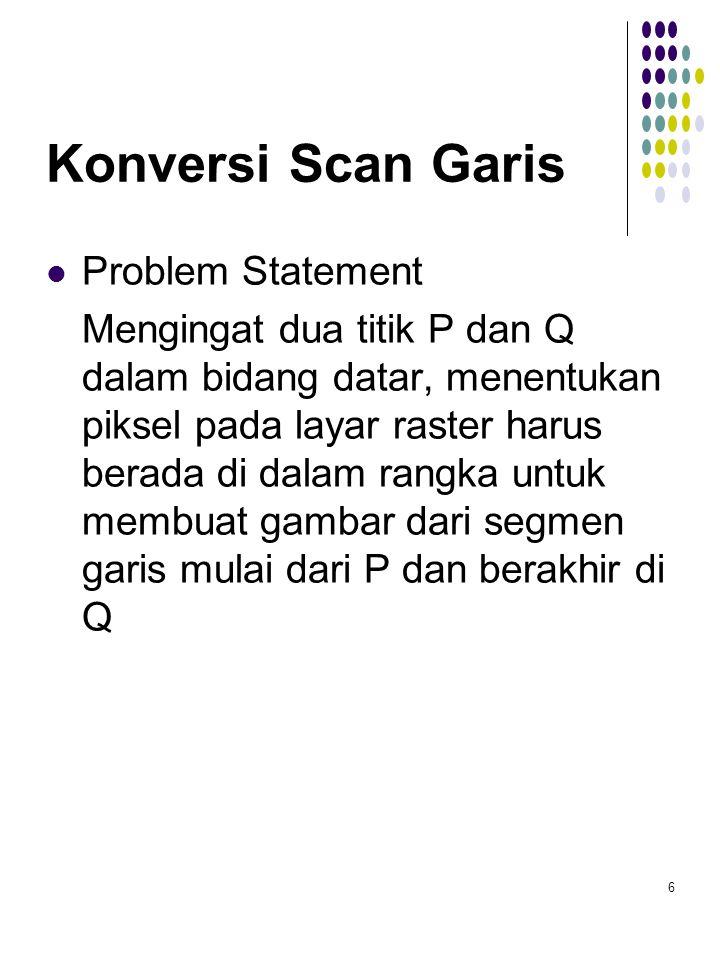 Konversi Scan Garis Problem Statement Mengingat dua titik P dan Q dalam bidang datar, menentukan piksel pada layar raster harus berada di dalam rangka