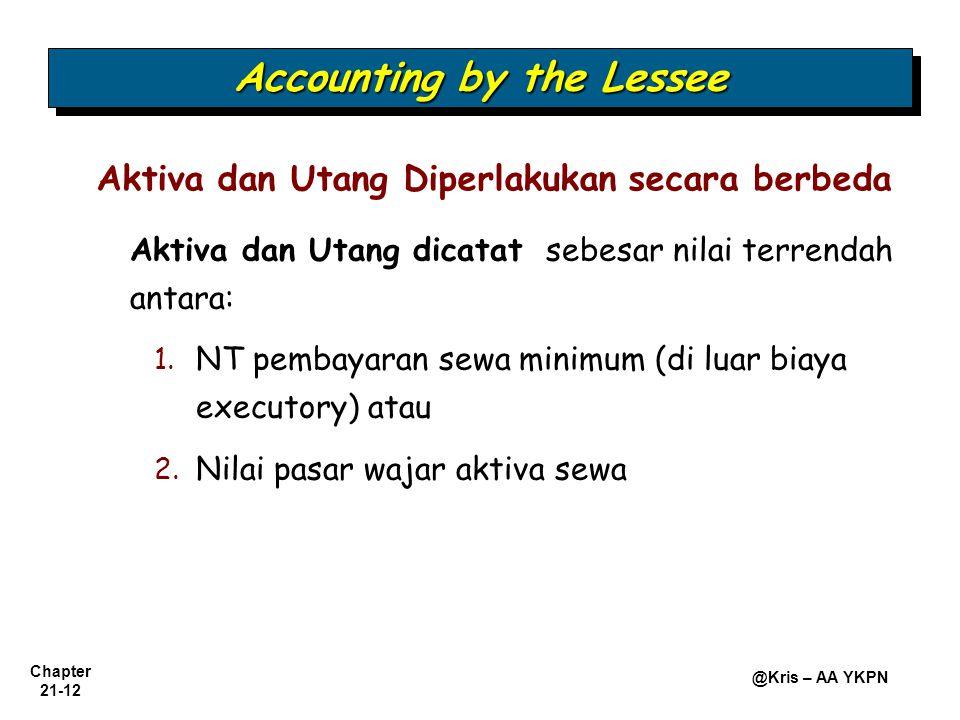 Chapter 21-12 @Kris – AA YKPN Aktiva dan Utang dicatat sebesar nilai terrendah antara: 1. 1. NT pembayaran sewa minimum (di luar biaya executory) atau