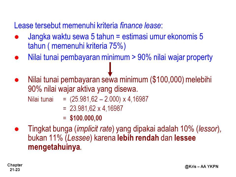 Chapter 21-23 @Kris – AA YKPN Lease tersebut memenuhi kriteria finance lease : Jangka waktu sewa 5 tahun = estimasi umur ekonomis 5 tahun ( memenuhi kriteria 75%) Nilai tunai pembayaran minimum > 90% nilai wajar property Nilai tunai pembayaran sewa minimum ($100,000) melebihi 90% nilai wajar aktiva yang disewa.