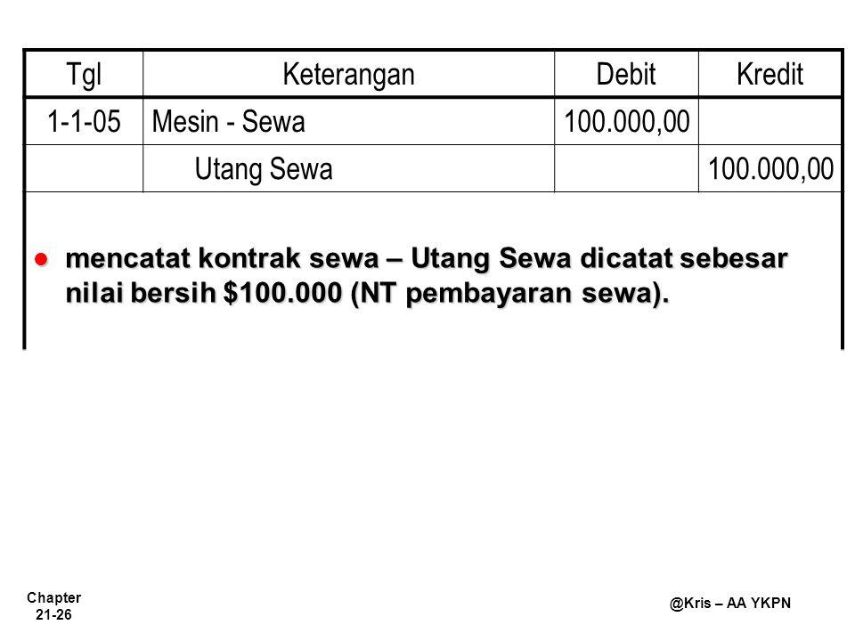 Chapter 21-26 @Kris – AA YKPN TglKeteranganDebitKredit 1-1-05Mesin - Sewa100.000,00 Utang Sewa100.000,00 mencatat kontrak sewa – Utang Sewa dicatat sebesar nilai bersih $100.000 (NT pembayaran sewa).