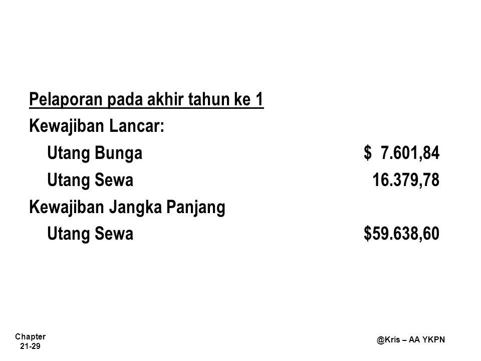 Chapter 21-29 @Kris – AA YKPN Pelaporan pada akhir tahun ke 1 Kewajiban Lancar: Utang Bunga$ 7.601,84 Utang Sewa16.379,78 Kewajiban Jangka Panjang Utang Sewa$59.638,60