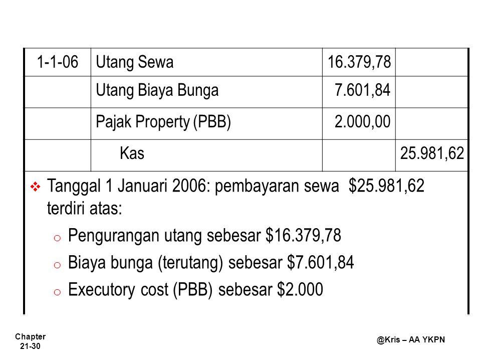 Chapter 21-30 @Kris – AA YKPN 1-1-06Utang Sewa16.379,78 Utang Biaya Bunga7.601,84 Pajak Property (PBB)2.000,00 Kas25.981,62  Tanggal 1 Januari 2006: pembayaran sewa $25.981,62 terdiri atas: o Pengurangan utang sebesar $16.379,78 o Biaya bunga (terutang) sebesar $7.601,84 o Executory cost (PBB) sebesar $2.000
