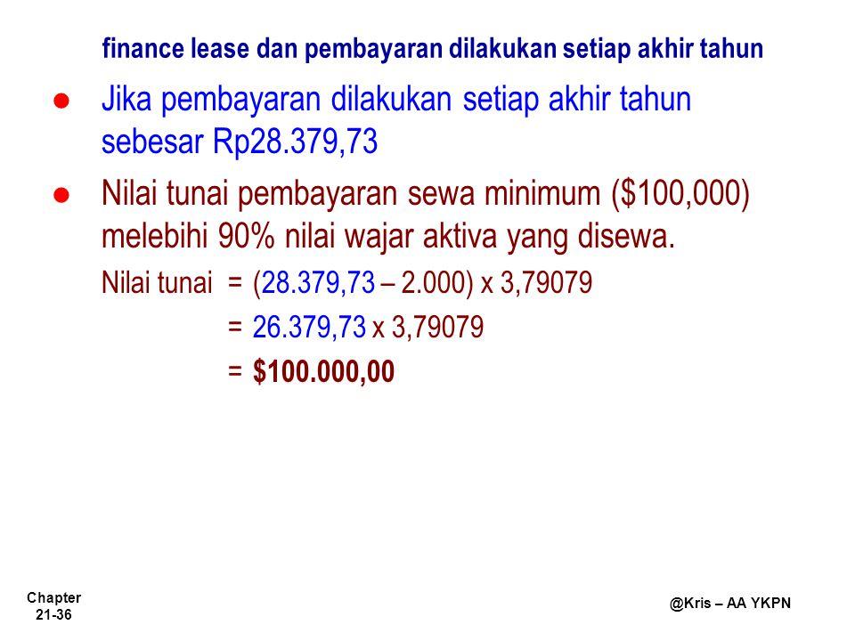 Chapter 21-36 @Kris – AA YKPN Jika pembayaran dilakukan setiap akhir tahun sebesar Rp28.379,73 Nilai tunai pembayaran sewa minimum ($100,000) melebihi 90% nilai wajar aktiva yang disewa.